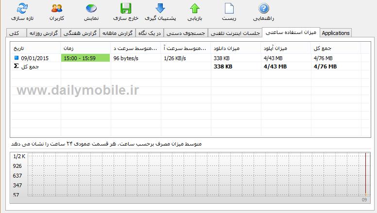 NetWorx v5.3.3-www.daymobile.ir454