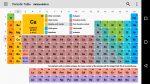 برنامه آموزشی جدول تناوبی مندلیوف برای اندروید Periodic Table