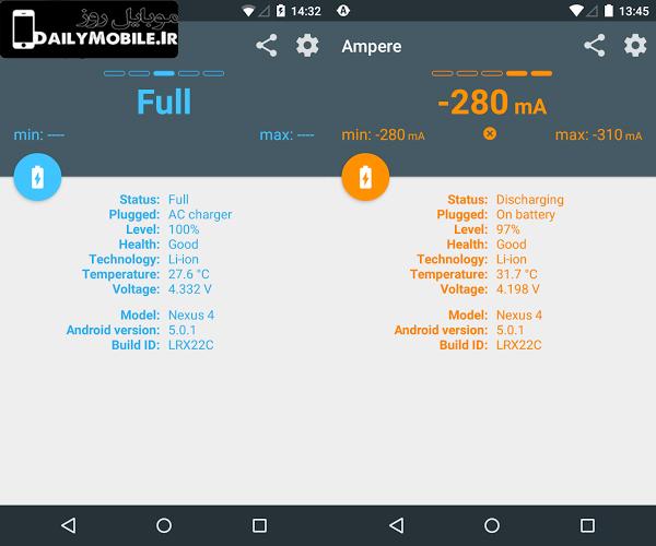 دانلود جدید ترین ورژن برنامه Ampere
