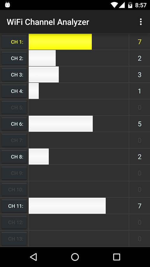 آنالیز شبکه وایفای در اندروید WiFi Channel Analyzer