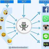 ربات تلگرام : دانلود استیکرهای تلگرام به صورت عکس