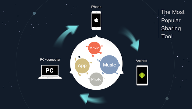 دانلود برنامه ارسال و دریافت فایل زاپیا برای آیفون و آیپد Zapya iOS