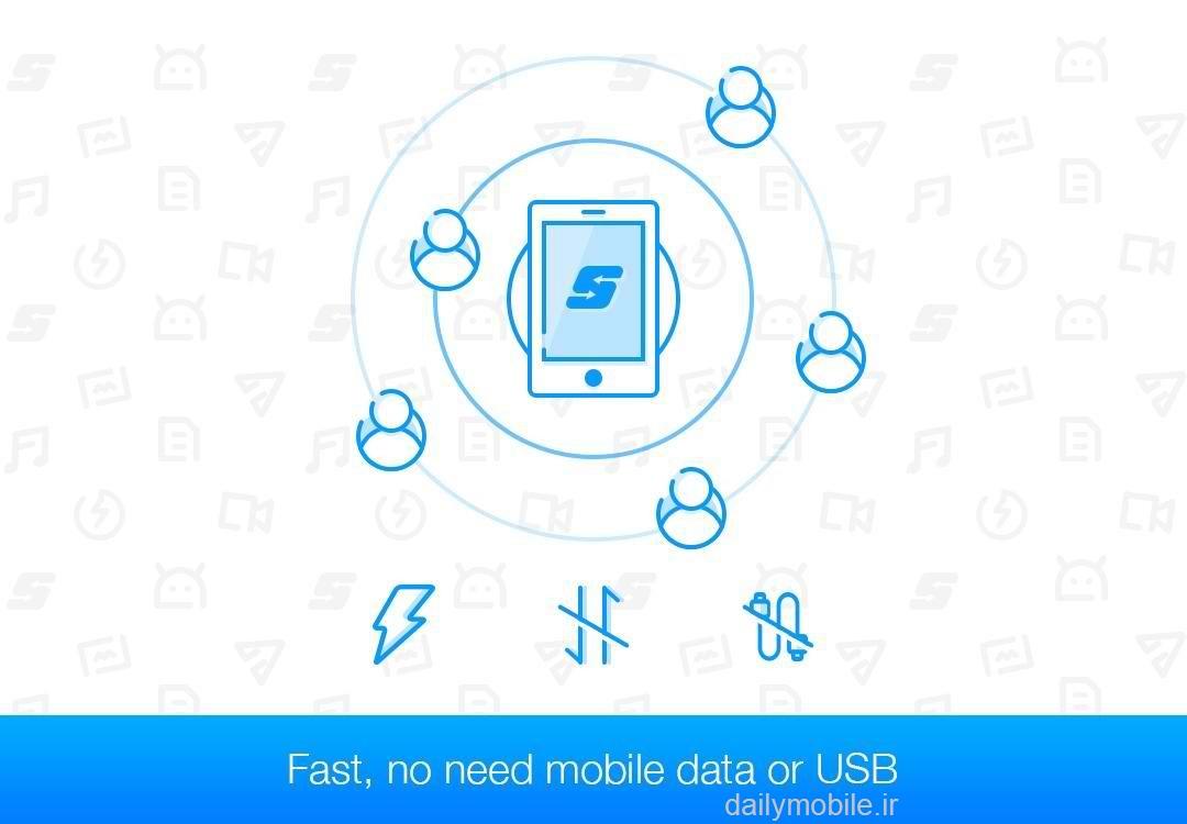 دانلود برنامه ارسال و دریافت فایل از طریق وایفای Share+