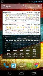 دانلود ویجت هواشناسی Meteogram Widget Donate برای اندروید