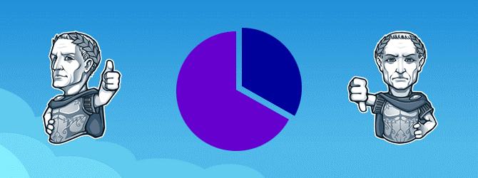 آموزش ایجاد نظرسنجی در تلگرام بدون نیاز به ربات